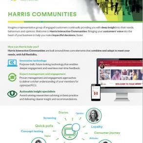 Online Communitiesimage
